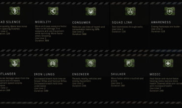 The best perks to use in Call of Duty Blackout