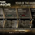 For Honor's third year content roadmap has been revealed